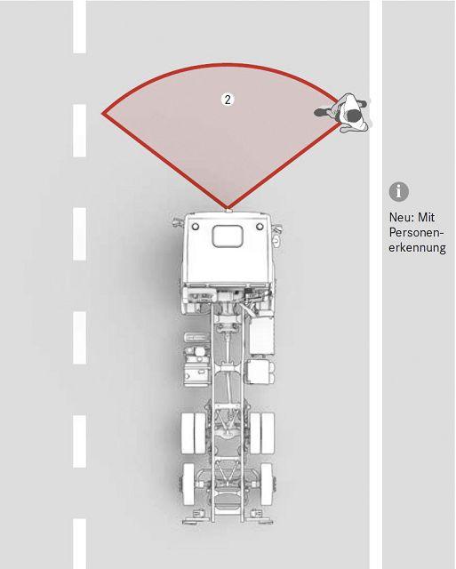 Foto Assistenzsysteme sorgen für Sicherheit im Straßenverkehr beim Mercedes-Benz Econic.
